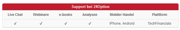 support-24option